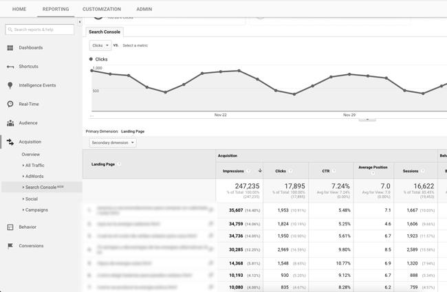 beneficios-de-enlazar-google-analytics-con-webmaster-tools